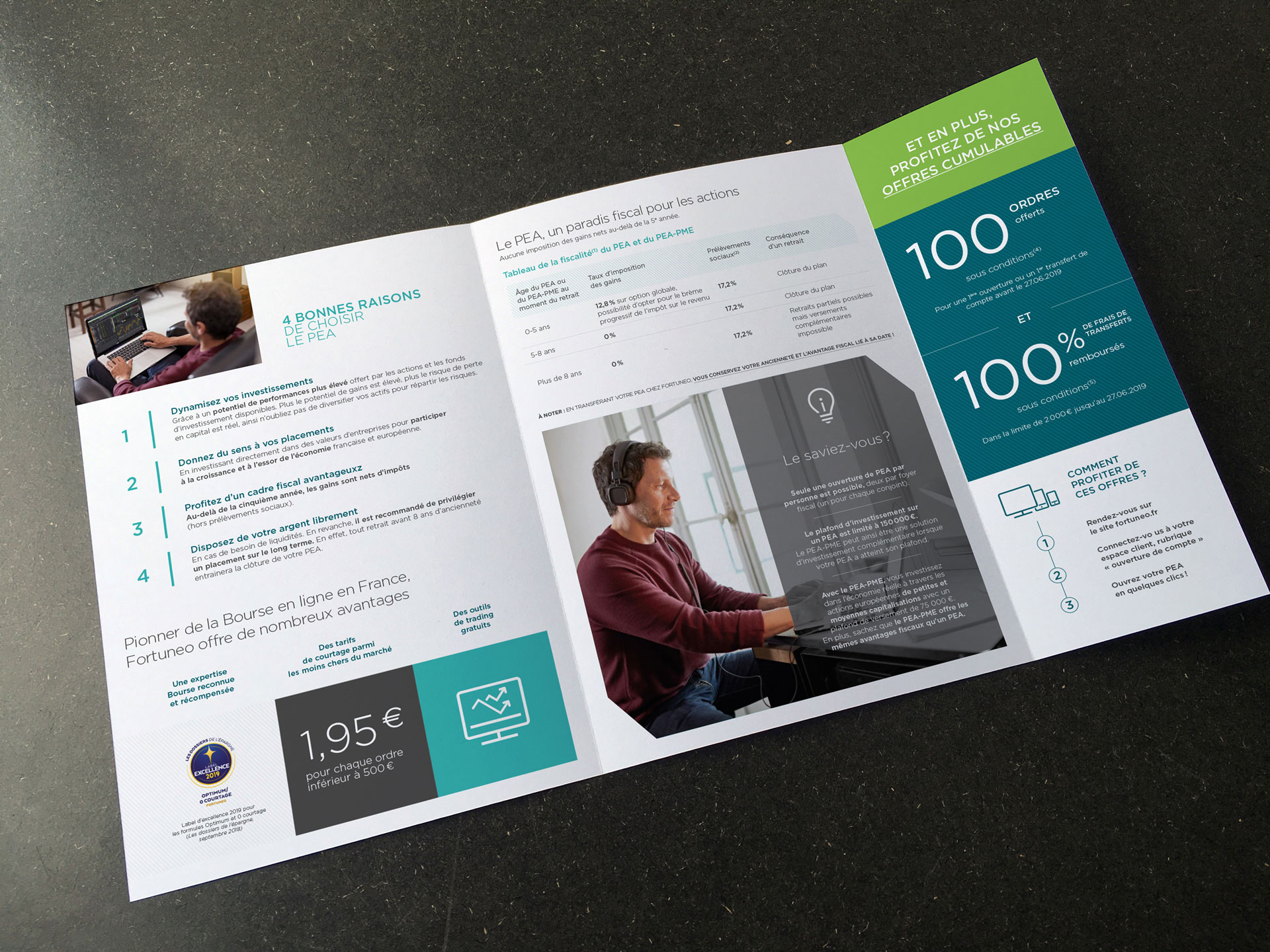 Marketing direct bourse Fortuneo - intérieur2 - Cmondada Design